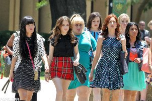 Pitch Perfect 2 – When is the last day of filming?